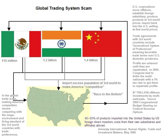 Global trading systems salary